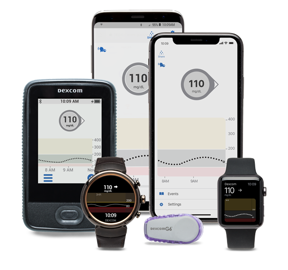 Diabetes CGM Mobile Apps & Software | Dexcom