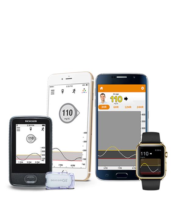 Dexcom Continuous Glucose Monitoring Dexcom Cgm