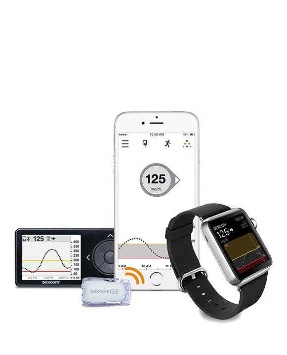 Glucose Monitoring - TuDiabetes Forum
