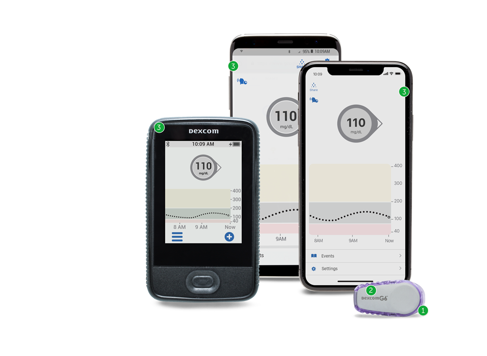 what is cgm continuous glucose monitoring defined