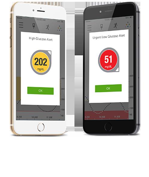Dexcom G5 Mobile Cgm System Continuous Glucose