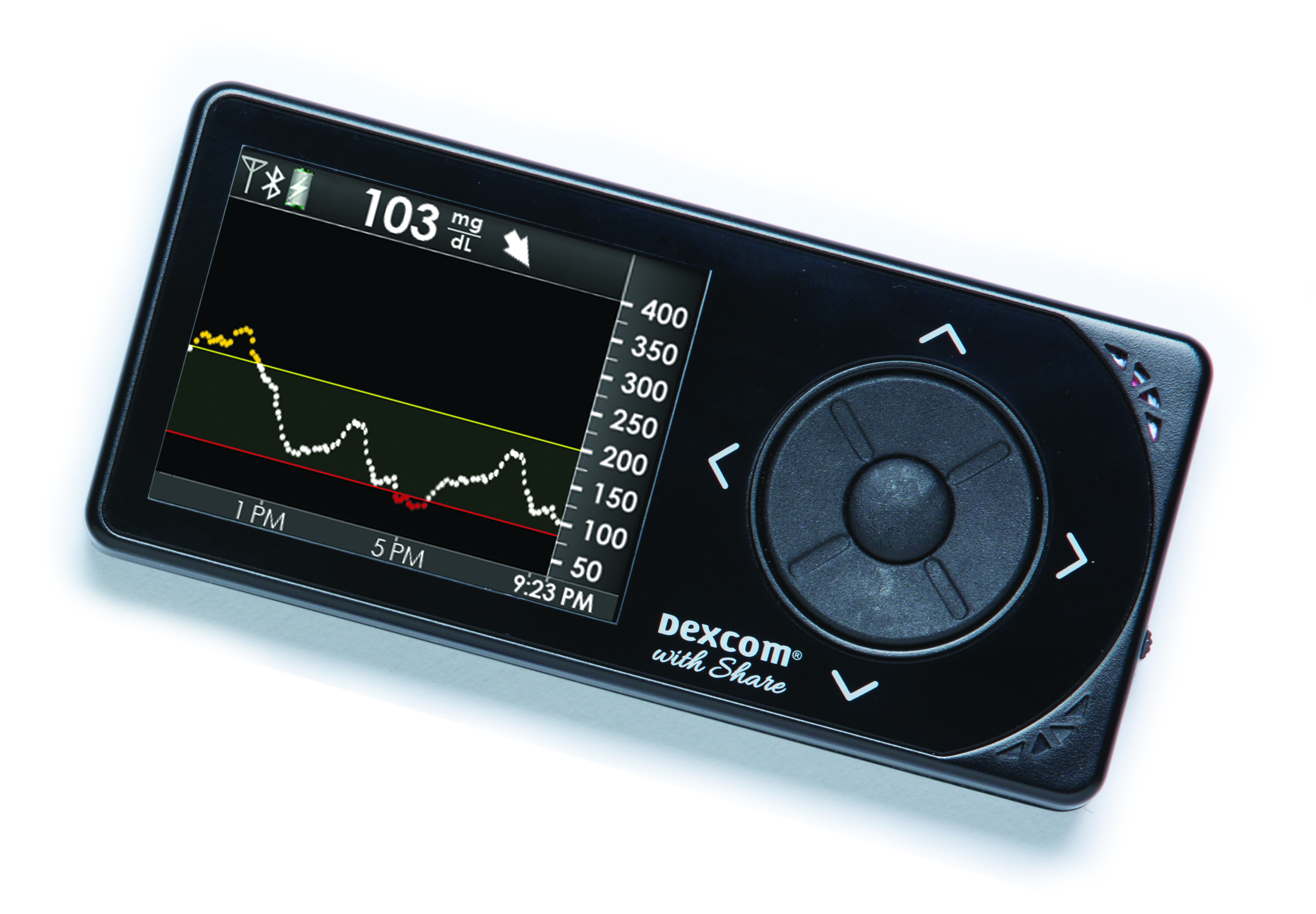 Dexcom G4 174 Platinum Media Images Profile Videos Amp Logos