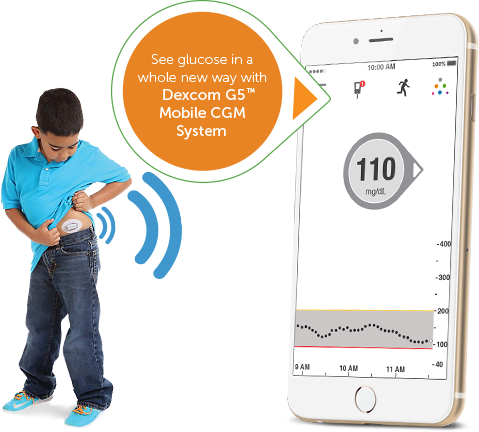 Dexcom Continuous Glucose Monitoring Dexcom Cgm Learn More